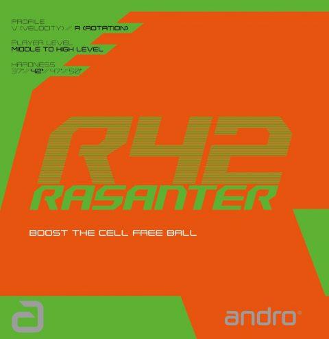 Andro Rasanter R42 Table Tennis Rubber